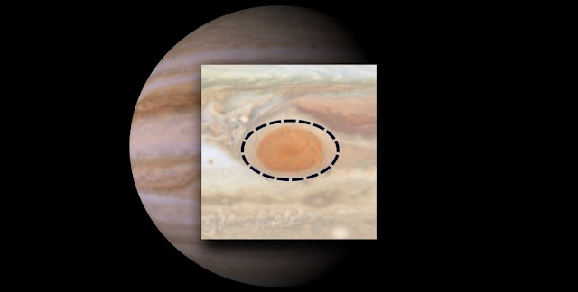 Scientists have noticed that Jupiter's Great Red Spot has been getting smaller over time. Now, there's evidence the storm is actually growing taller as it shrinks. Credits: NASA's Goddard Space Flight Center