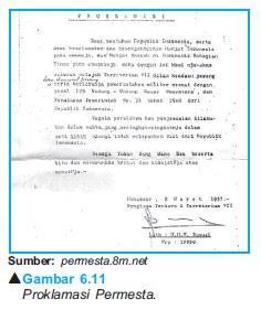 Pergolakan Sosial Politik 1960an di Indonesia