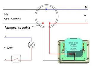 saklar Dimmer sebagai alat pengatur cahaya lampu