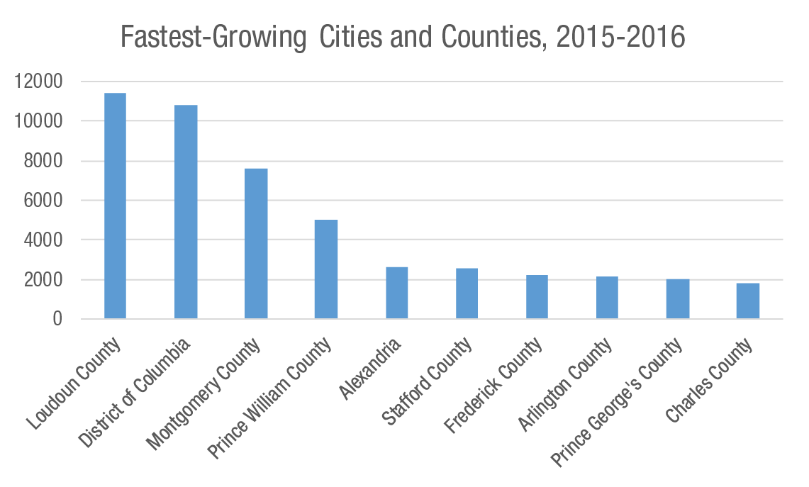 just up the pike: montgomery county bucks trends to become ...