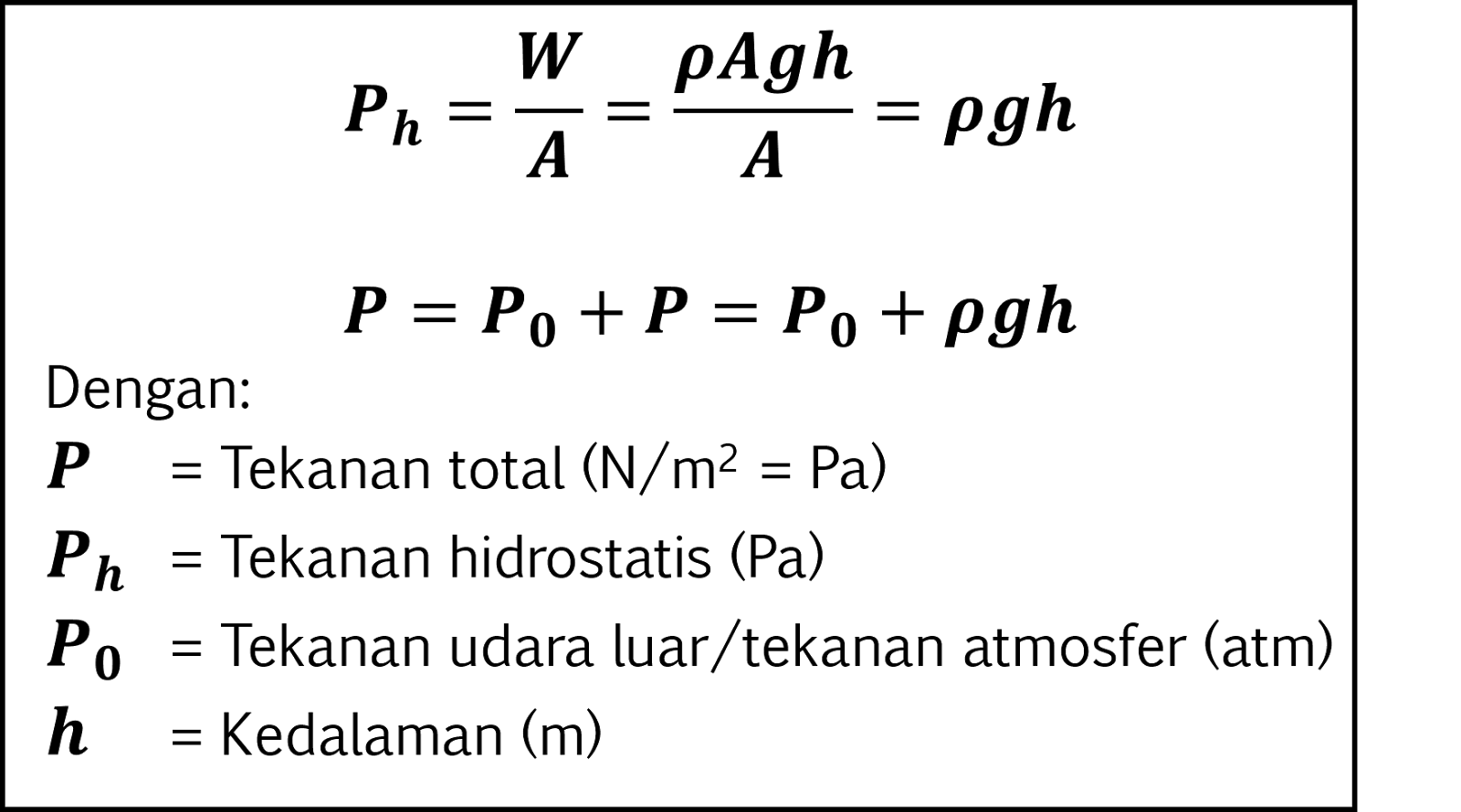 Tekanan%2BHidrostatis - Rumus Mencari Massa Jenis Zat Cair