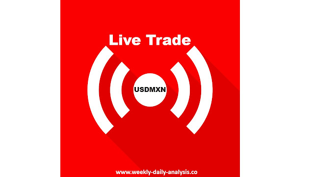 http://www.weekly-daily-analysis.co/2019/03/results-of-our-trades-usoil-february.html
