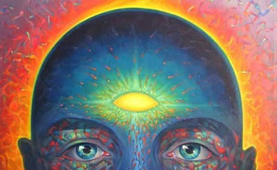 Theosophy: Awakening the third eye