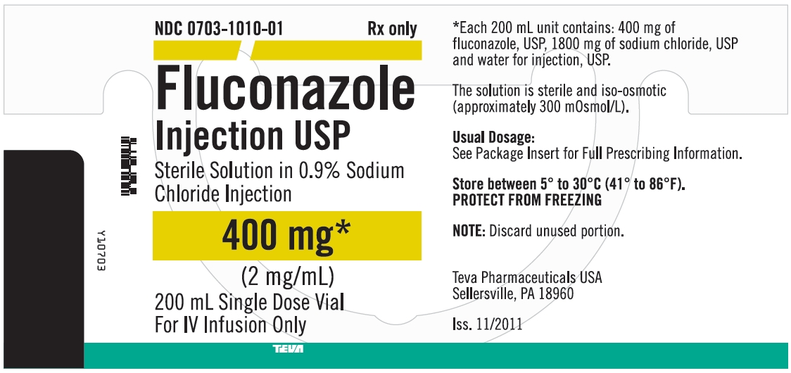 FLUCONAZOLE Diflucan Dosing on nail fungus, diflucan mechanism of action, athlete's foot, candida albicans, vaginal thrush, diflucan 100 mg rx, amphotericin b, diflucan 150 mg, jock itch, valley fever,