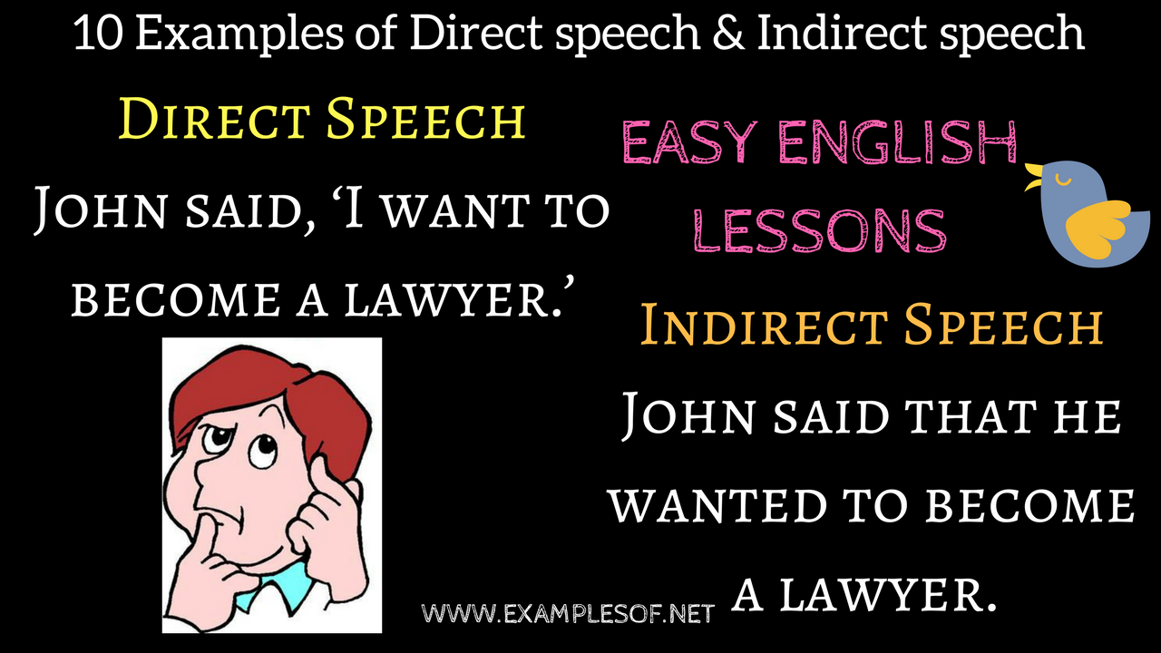 10 Example of Direct and Indirect speech - Easy English Lessons