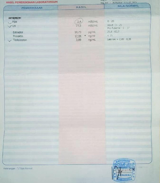 AsthenoTeratozoospermia, Hormonal (Contoh diatas sebab kadar hormon prolaktin tinggi disertai FSH dalam ambang bawah)