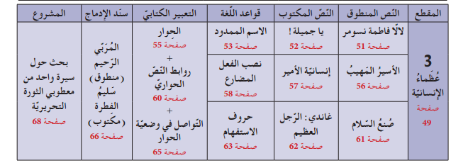 برنامج دروس اللغة العربية السنة الثانية متوسط الجيل الثاني
