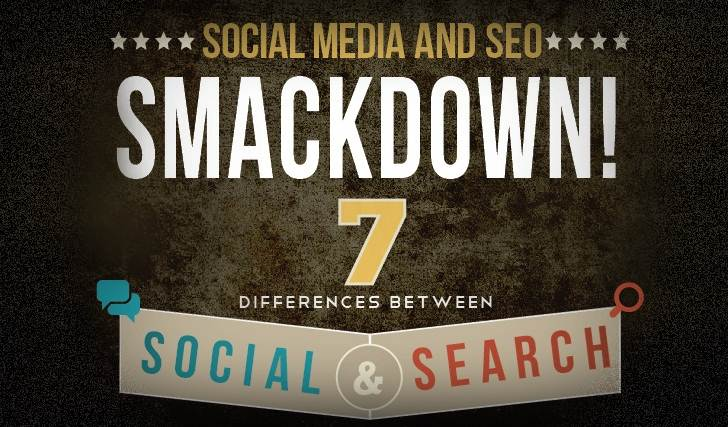 SEO Vs Social Media Marketing Smackdown - #infographic