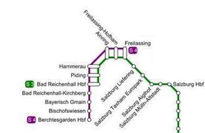 BLB的 S3, S4 路線圖