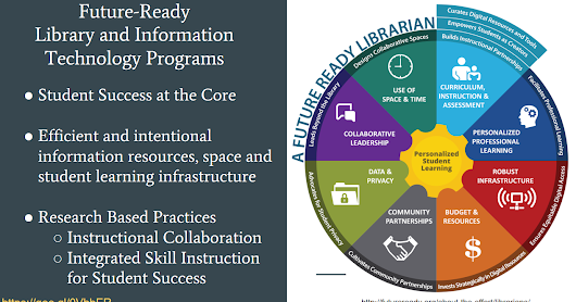 LIT's Get On It, Four Efforts for School Library and Information Technology