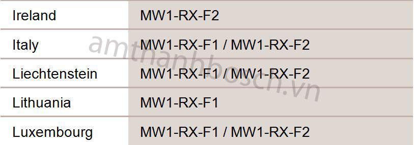 Bộ thu micrô không dây MW1-RX-F1 UHF