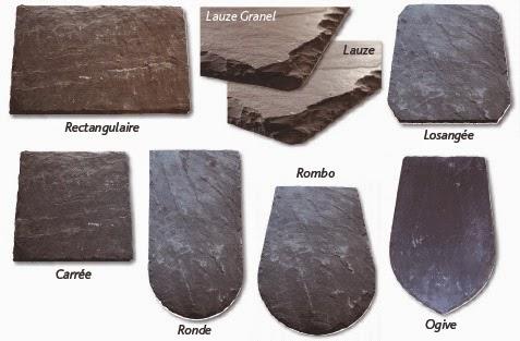 Le metier de couvreur toiture en ardoise naturelles ou synth tiques - Poser une toiture en ardoise ...