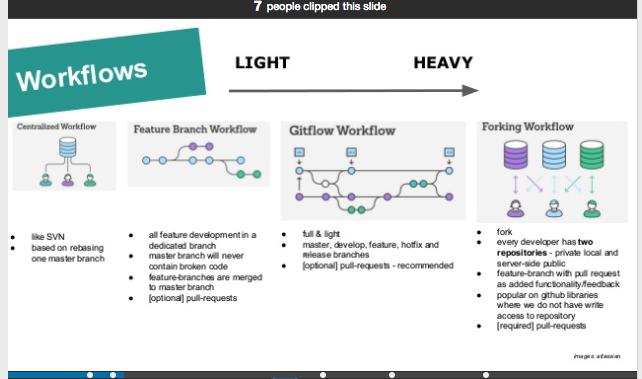Sriram Alagappa's blog: gitflow vs github flow