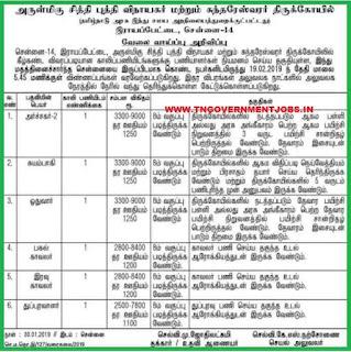 siddhi-puddhi-vinayakar-kovil-jobs-chennai-tngovernmentjobs-in1