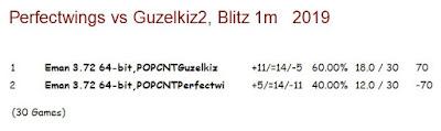 Guzelkiz.bin II (powerofsouthsumatera) Guzelkiz%2BGames