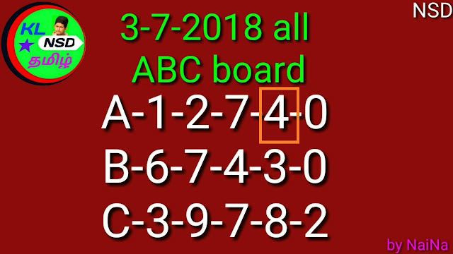 Raja Naina abc board guessing numbers of sthree sakthi SS 113 on 03-07-2018