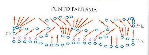 punto fantasia crochet