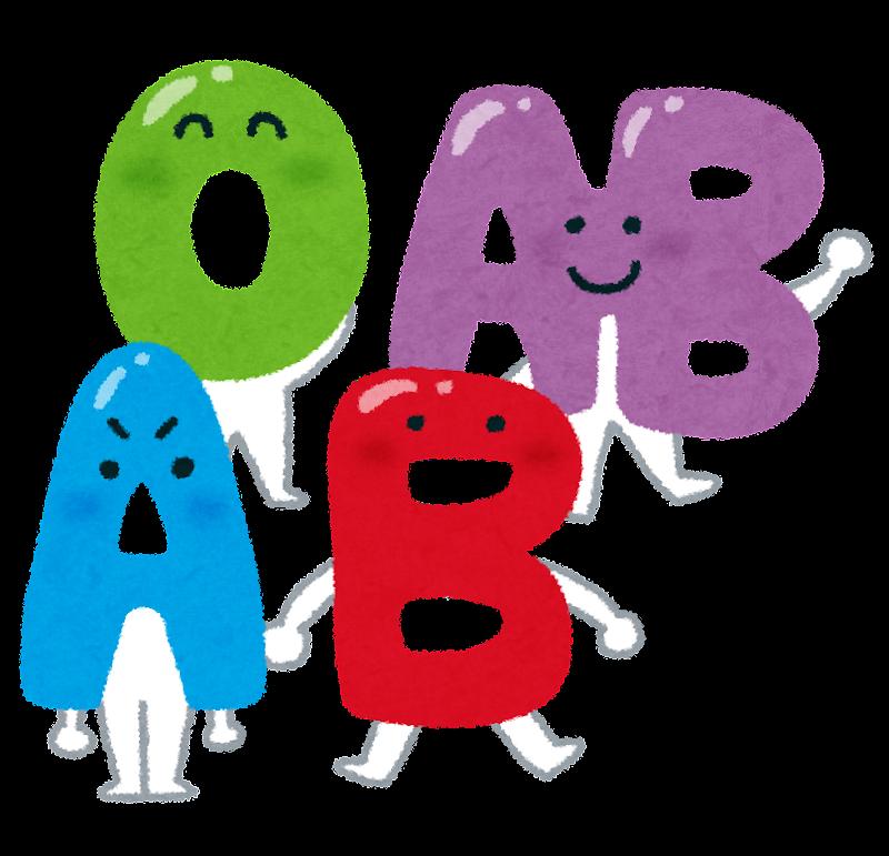 相性のいい血液型の組み合わせTOP3|兄弟構成組み合わせとは