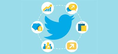 افضل طرق تسويق المنتجات عبر الانترنت وشرح كافة طرق التسويق الالكتروني لنشرح كيفية التسويق لمنتج  ومواقع تسويق الكتروني تسويق الخدمات والمنتجات الكتروني