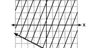 (x, why?): August 2016 Common Core Algebra 1 Regents