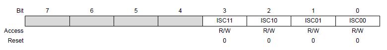 Структура регистра EICRA (ATmega328P)