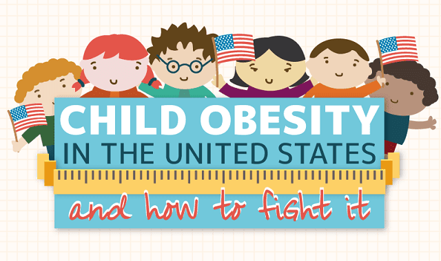 Child Obesity in the United States and How to Fight It
