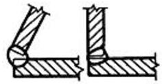 Сварное соединение двух элементов, расположенных под углом и сваренных в месте примыкания их краев