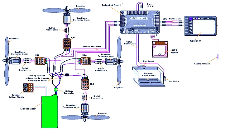 Quadcopter Wiring Diagram | Elec Eng World