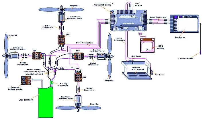 Quadcopter Wiring Diagram | Elec Eng World