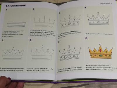 dessiner une couronne