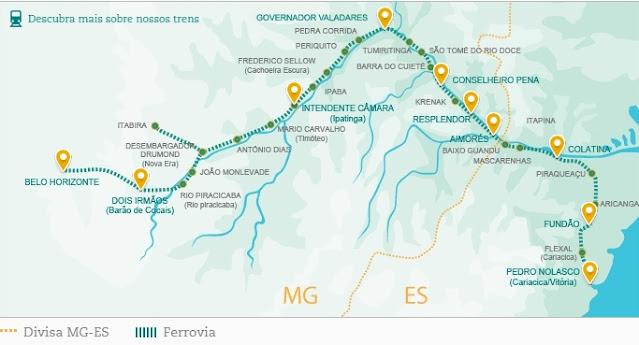 Viagem de Trem de Vitória Minas: estações