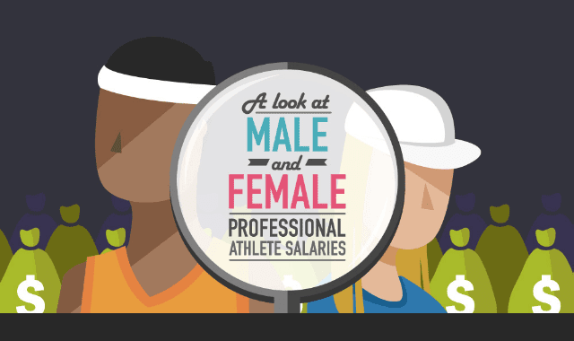 A Look At Male And Female Professional Athlete Salaries