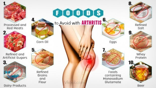 Can Protein Drinks Cause Gout
