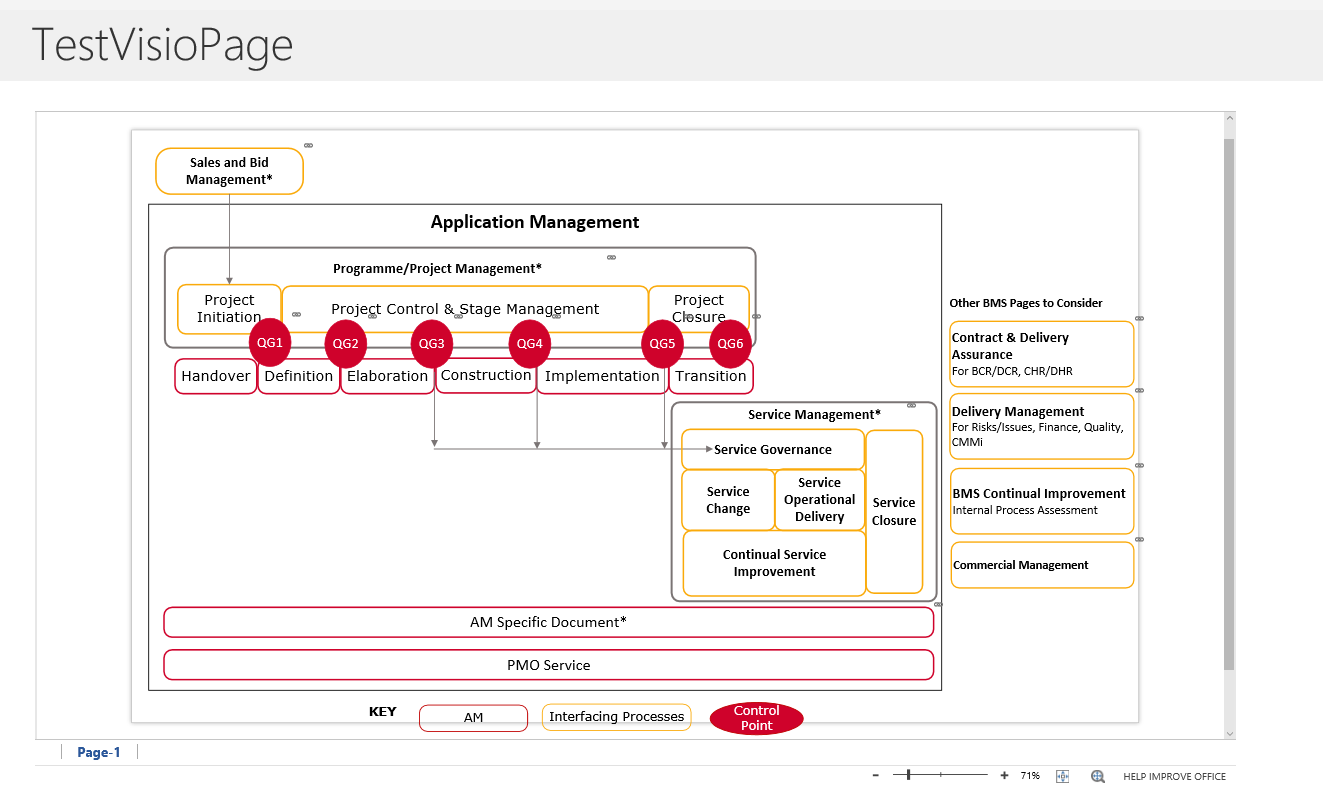 visio application diagram meter wiring diagrams nz with sharepoint office 365 excellence result image of on new team sites
