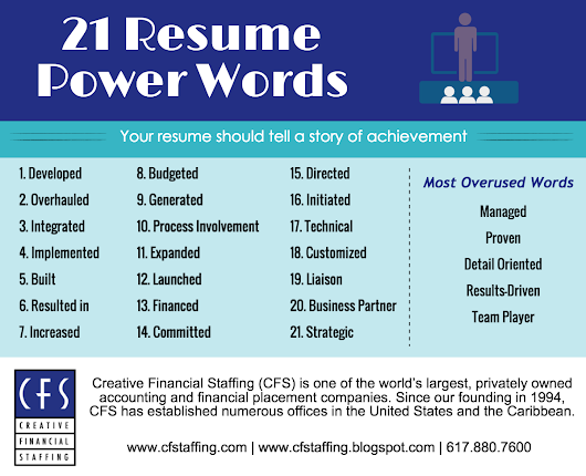 21 Resume Power Words