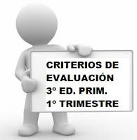 CRITERIOS EVALUACION 3º PRIM. 1º TRIM.