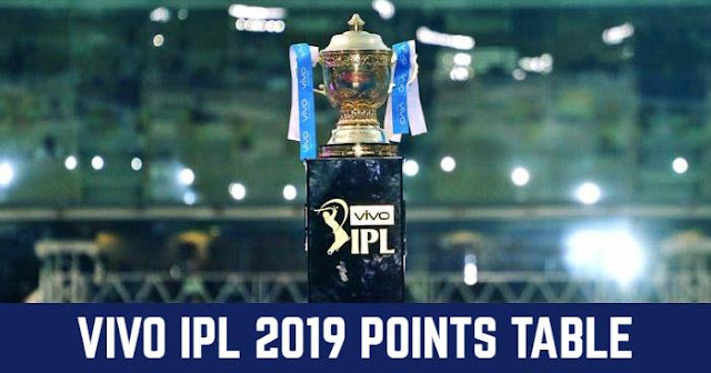 VIVO IPL 2019 Point Table | IPL 2019 Team Standing with Net Run Rate