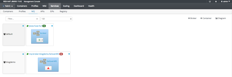 JBoss Fuse/A-MQ - Achieve fault tolerant messaging with MQ