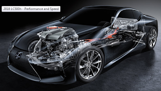 2018 LC500h - Performance and Speed - A Forceful