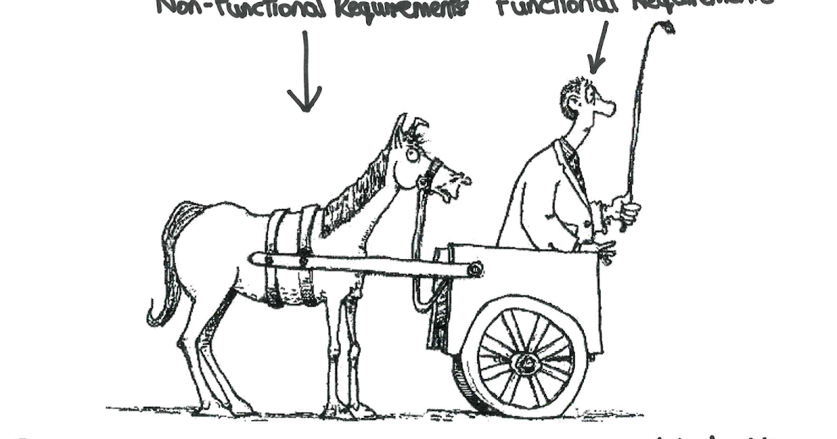 How To Write User Requirements Functional