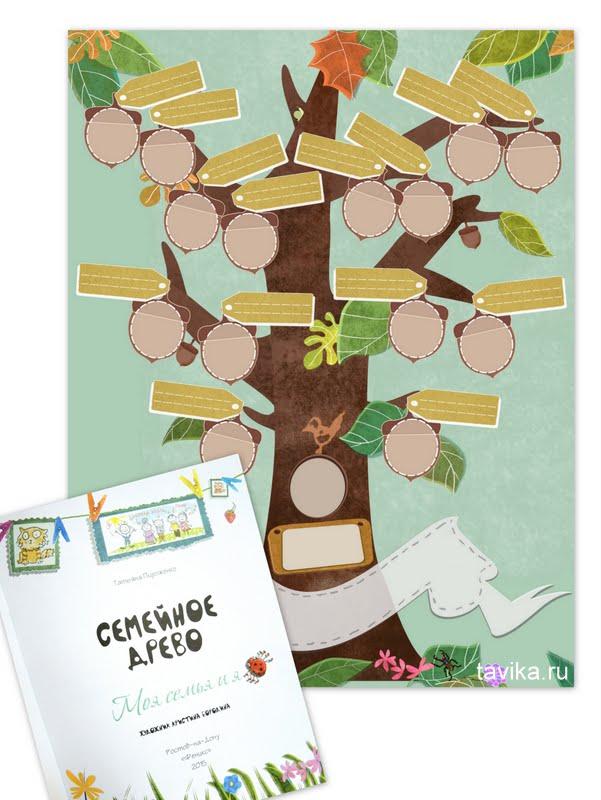 Как составить генеалогическое древо для детей