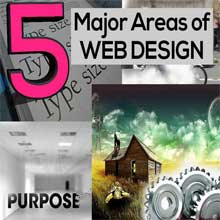 5 Major Areas of Web Design