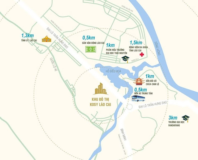 Vị trí đắc địa của dự án Kosy Lào Kai