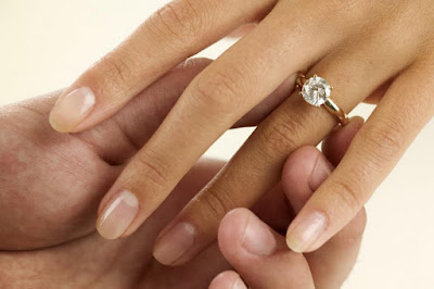 Why Wedding Rings Are Worn on the 4th Finger