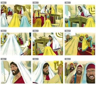 jesus au temple