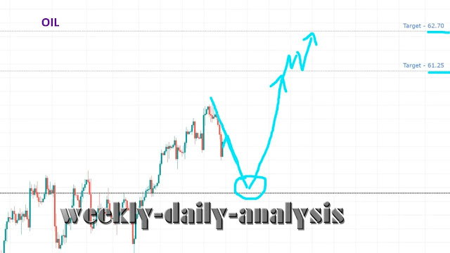 http://www.weekly-daily-analysis.co/2019/03/daily-analysis-audusd-22-march-2019.html