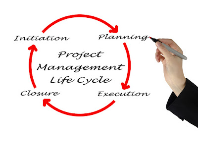 Understanding the Project Management Life Cycle