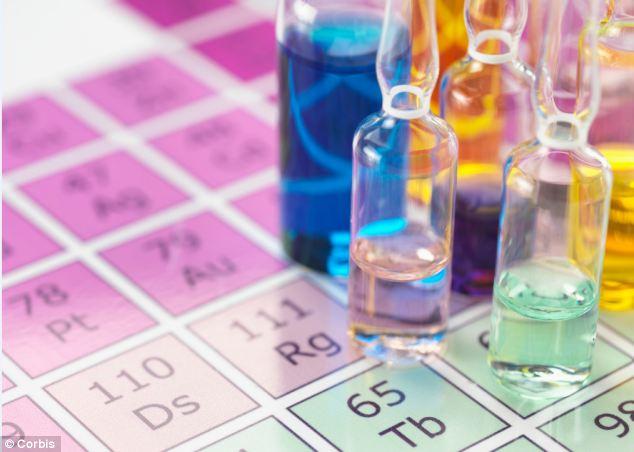 Resultado de imagem para elementos quimicos