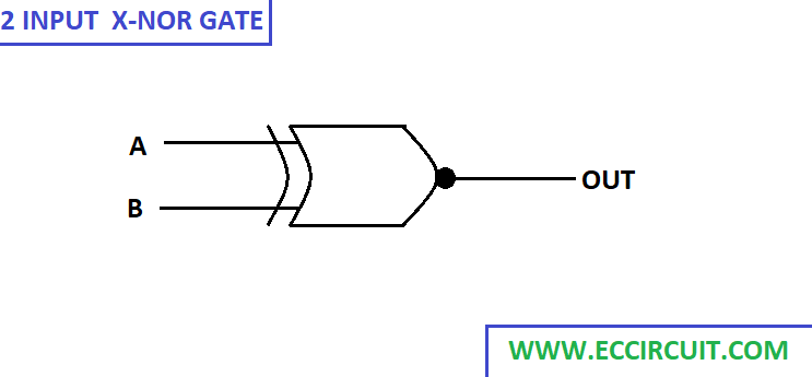 Xnor gate circuit diagram