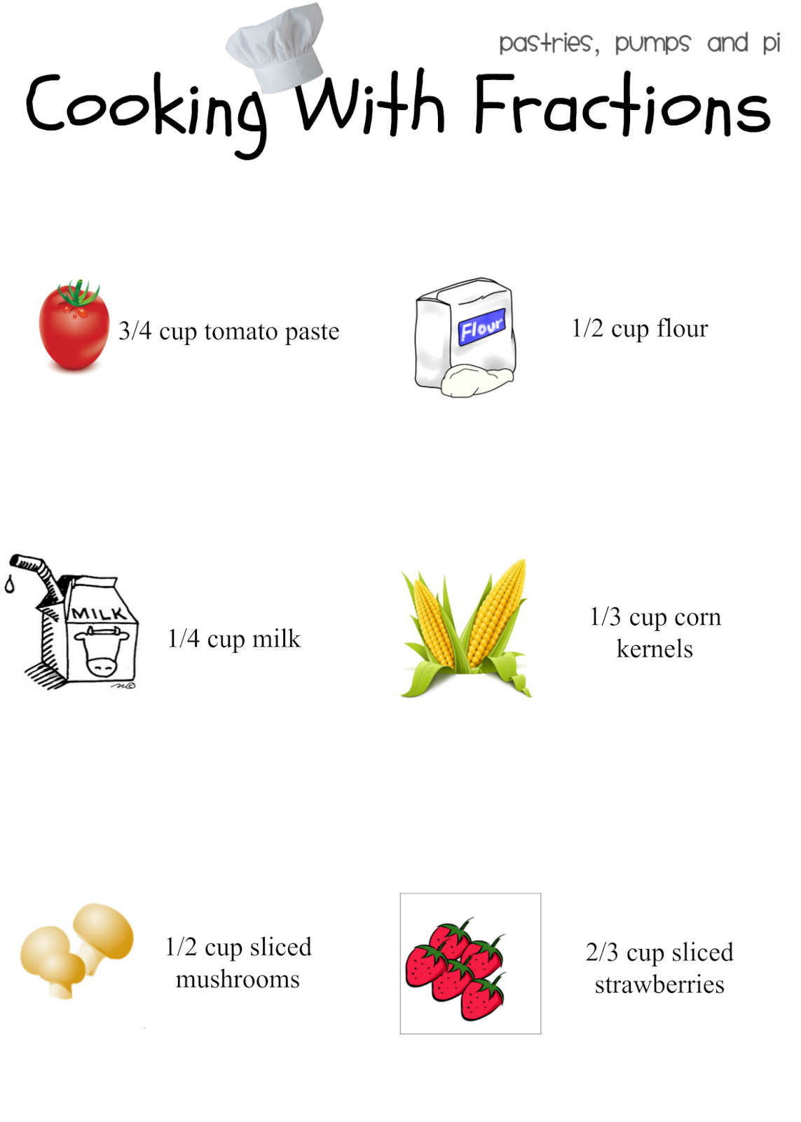 Fractions In Cooking Pictures To Pin